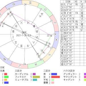 7月26日の地震予知◇川崎市周辺