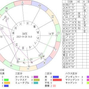 9月21日の地震予知◇満月◇川崎市周辺