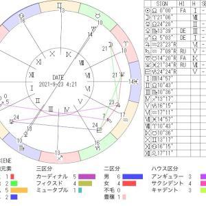 9月23日の地震予知◇川崎市周辺