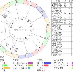 10月21日の地震予知◇川崎市周辺