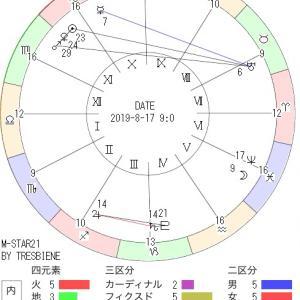 8月17日の地震予知◇川崎市周辺