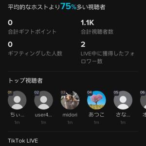TikTok LIVE参加者1100人!