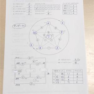 ベイビーステップ・オープン鑑定 【やっぴーさん】