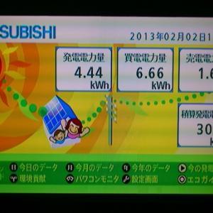 う~ん・・・。曇りじゃな~ーー;2日発電報告♪