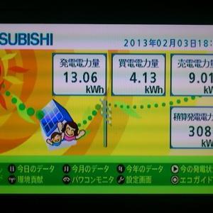 太陽さん有難う!!3日発電報告🎶