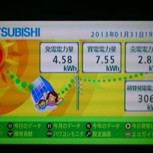 とってもいい天気^^/31日発電報告♪