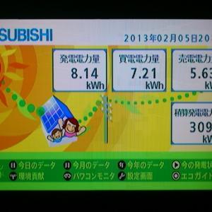 朝から曇り!!もう!!5日発電報告🎶