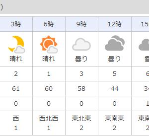 明日は雪なの???