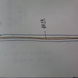 図説ー対電棒