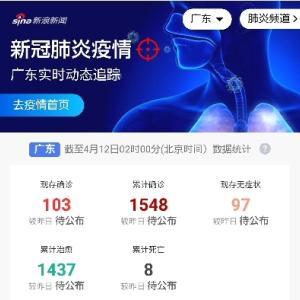 日本の新型コロナの感染状況を中国・広東省と比べてみる