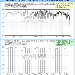 SDDBH-T13.5R-AD調整後のエアレコついでにリスニングポイントでの周波数特性を撮ってみました