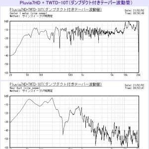 TWTD-10T + Pluvia7HD の周波数特性&インピーダンス特性