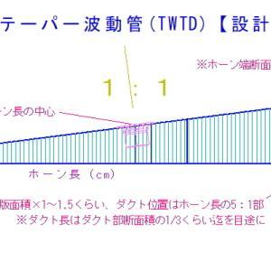 ダンプダクト付きテーパー波動管(Tapered Wave Tube with Damp-Duct , TWTD)~設計のツボ