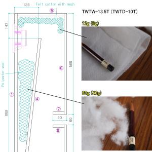 Tapered Wave Tube with Damp Duct(TWTD)/ ダンプダクト付きテーパー波動管(開口部オフセット型TQWT)の吸音材について