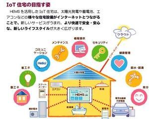 IoT住宅(その1)そもそも「IoT」「IoT住宅」って何?