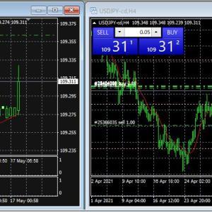 月曜日の午前7時のドル円の値動きってパターンが似てるよね ・ ・ △っ