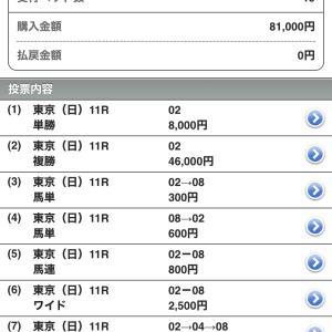 NHKマイルカップ馬券
