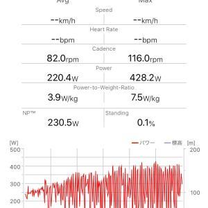 5/2 ローラー TSS100x2 231W 224W