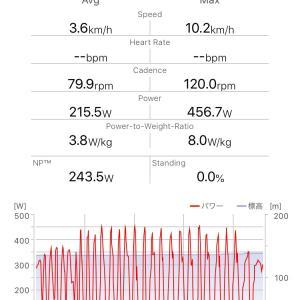 6/14 TSS43 NP244W 23分 暑熱順化はしなくて良い