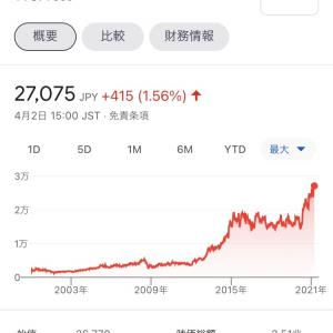 シマノの株価