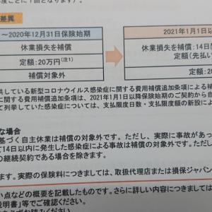 企業のコロナ対策の保険!!