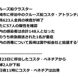 長崎県クルーズ船クラスター関連 2020年4月24日~25日の新型コロナウィルスツイートまとめ