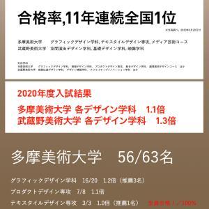 【連絡】新学期からの注意事項