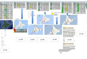 我が家の北海道キャラバンデータベース