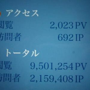祝・ブログ閲覧数950万PV超え