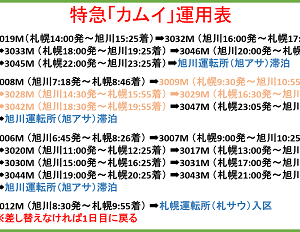 札幌~旭川間の高速特急!!特急「カムイ」の運用