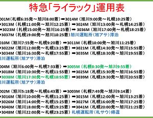 札幌~旭川間の主力特急!!特急「ライラック」の運用