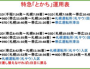 札幌~帯広間の特急「とかち」の運用