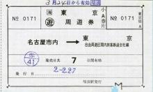 1990年春・九州一周の旅【0】