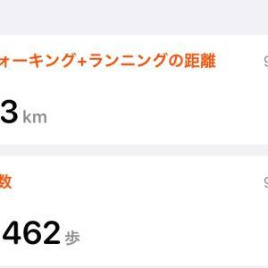 ☆2020/06/20☆