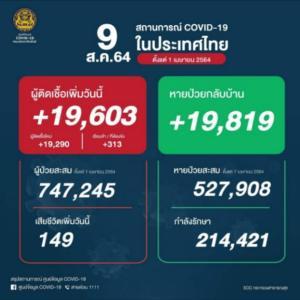 タイの新型コロナはピーク超えの兆し?