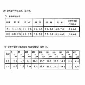 石川県公立高校入試平均点