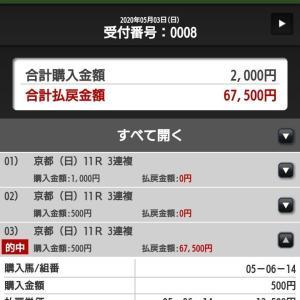 2021年のG1予想06.天皇賞(春)