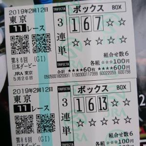 2020年のG1予想10.日本ダービー