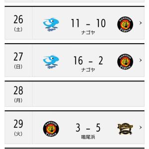 阪神二軍、11失点、16失点、5失点、12失点