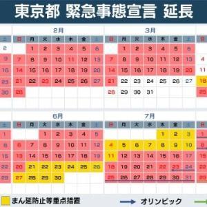 【悲報】2021年の東京、ずっと緊急事態www