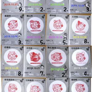 2019 HIROSHIMA  RED  PASSPORT を手にして