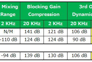 TS-590とIC-705の受信性能比較 (1/2)
