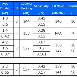 TS-590とIC-705の受信性能比較 (2/2)