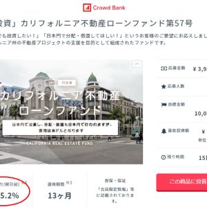 【分散投資】カリフォルニア不動産ローンファンドに日本円で投資!