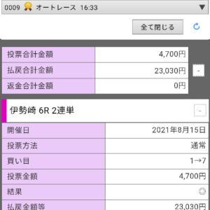 伊勢崎オートレース  SGオートレースグランプリ優勝戦