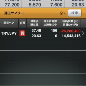 2018.12月 FX スワップ不労所得は64万円