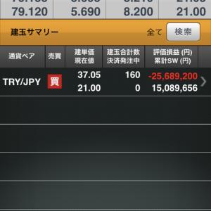 2019.1月 FX スワップ不労所得は54万円!