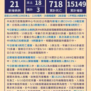 台湾の警戒レベル3がちょっと緩和!