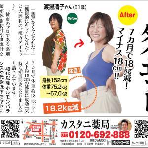 45歳からは身体の変化をふまえたダイエット法を
