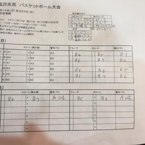 稲沢市秋季市民大会2018